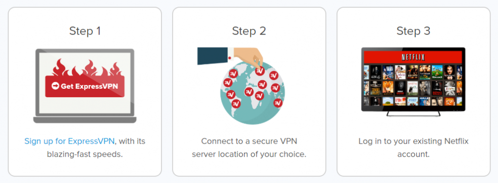 How to Access Netflix with ExpressVPN