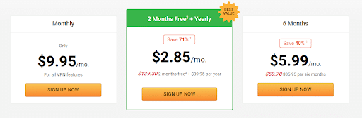 Private-Internet-Access-price