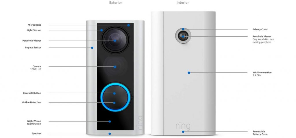 Ring Peephole Camera features