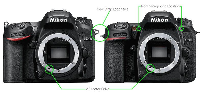 Nikon D7200 vs D7500: Sensor
