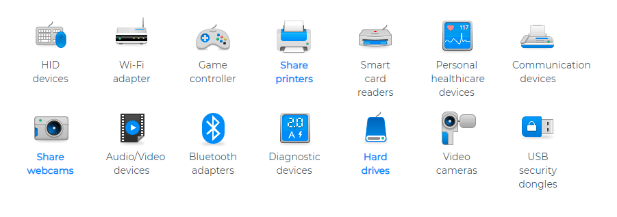 Establish easy access to multiple devices